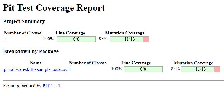 Raport z testów mutacyjnych - mutation coverage