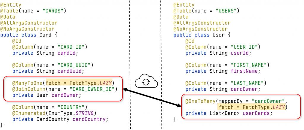 Lazy loading - kod Java